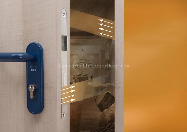 Noise Cancelling Door Sound Reducing Door Noise Cancellation Doors Prices